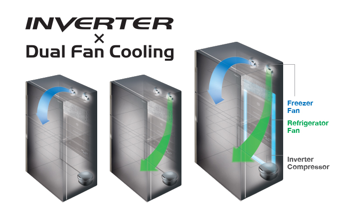 Inverter-x-dual-fan-cooling