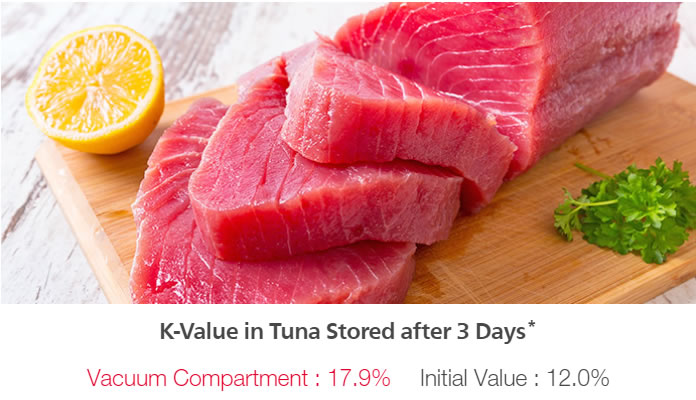 Tuna Test Report