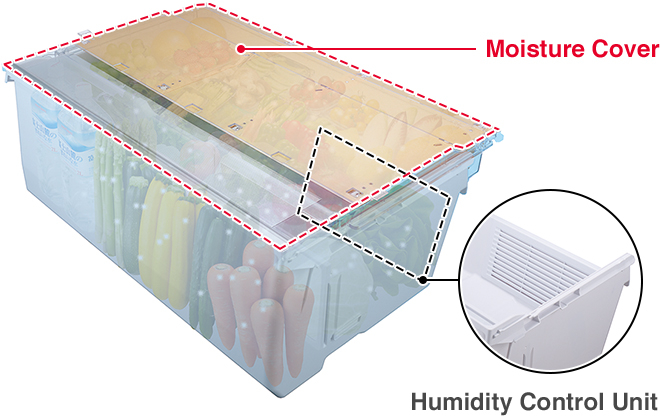 Moisture Cover, Humidity Control Unit