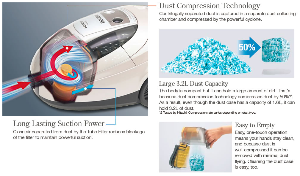 Dust & Air Centrifugal Separation System